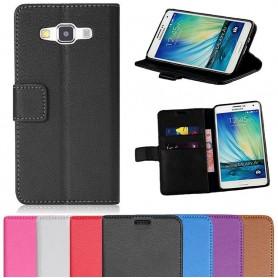 Mobiili lompakko Galaxy A7